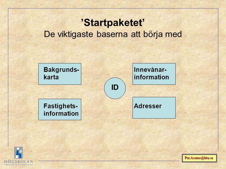 Per.Assmo@htu.se 'Startpaketet' De viktigaste baserna att börja med Bakgrunds-Innevånar- kartainformation ID Fastighets-Adresser information