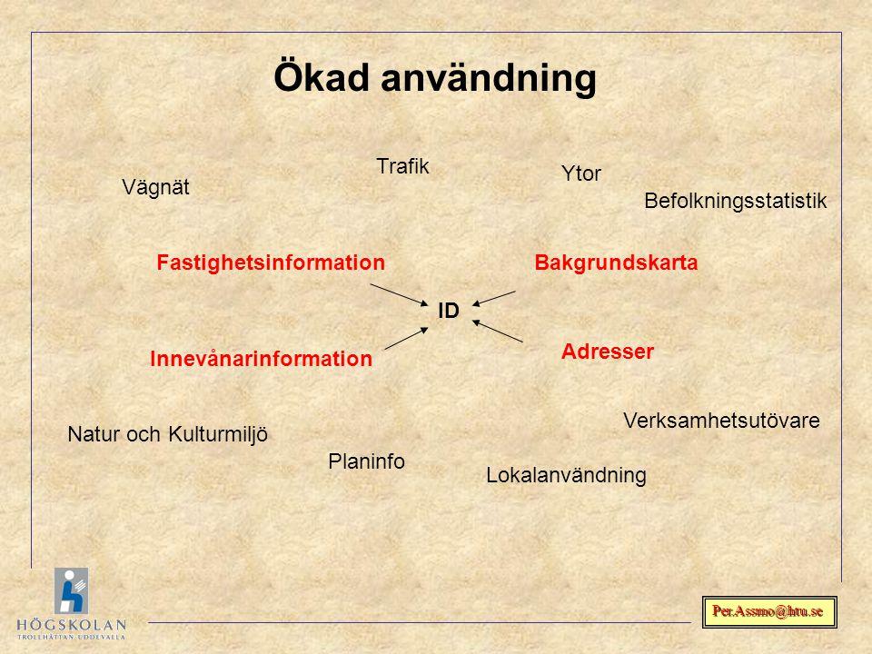 Per.Assmo@htu.se Ökad användning Adresser Befolkningsstatistik Lokalanvändning Natur och Kulturmiljö Planinfo Vägnät Trafik Ytor Bakgrundskarta Innevå