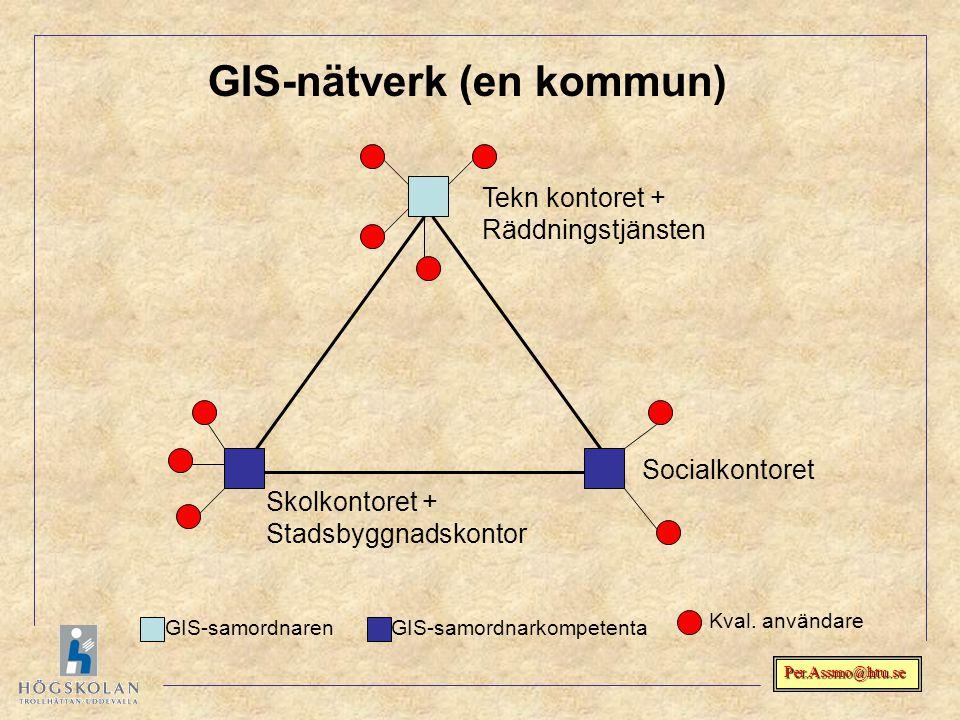 Per.Assmo@htu.se GIS-nätverk (en kommun) Skolkontoret + Stadsbyggnadskontor Tekn kontoret + Räddningstjänsten Socialkontoret GIS-samordnarenGIS-samord