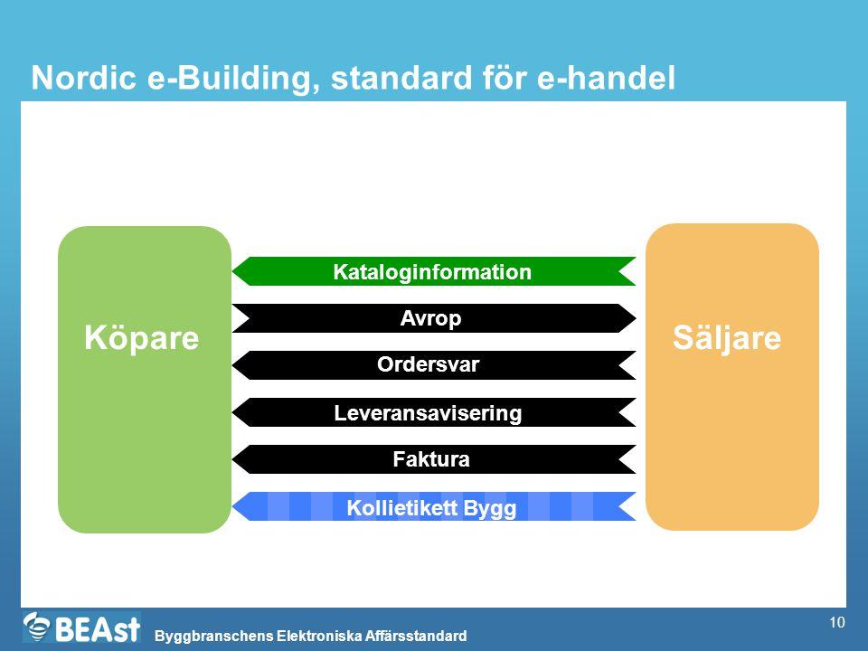 Byggbranschens Elektroniska Affärsstandard 10 KöpareSäljare Faktura Kataloginformation Avrop Ordersvar Kollietikett Bygg Leveransavisering Nordic e-Building, standard för e-handel