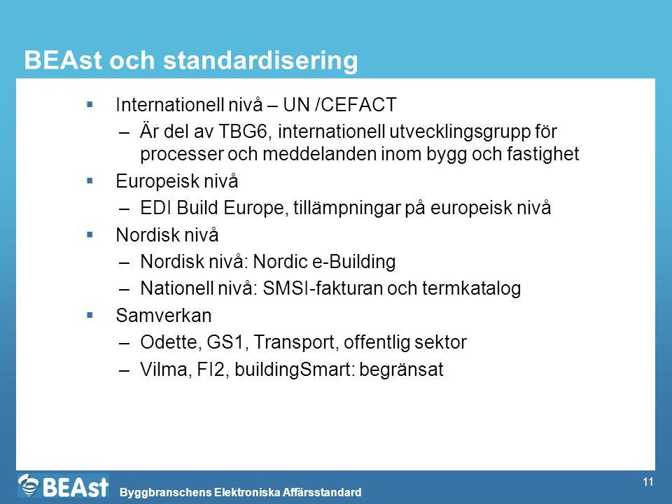 Byggbranschens Elektroniska Affärsstandard 11 BEAst och standardisering  Internationell nivå – UN /CEFACT –Är del av TBG6, internationell utvecklingsgrupp för processer och meddelanden inom bygg och fastighet  Europeisk nivå –EDI Build Europe, tillämpningar på europeisk nivå  Nordisk nivå –Nordisk nivå: Nordic e-Building –Nationell nivå: SMSI-fakturan och termkatalog  Samverkan –Odette, GS1, Transport, offentlig sektor –Vilma, FI2, buildingSmart: begränsat