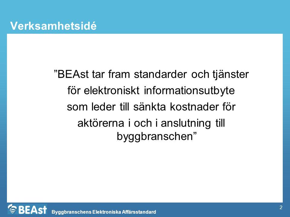 Byggbranschens Elektroniska Affärsstandard 13 Kontakt med BEAst  Webbplats www.beast.se  Peter Fredholm070 663 32 19 Vd, projektledningpeter@beast.se  Per-Lennart Persson070 533 49 91 Standarder och teknikper-lennart@beast.se  Mats Lenngren070 993 18 95 Ordförandekansli@beast.se