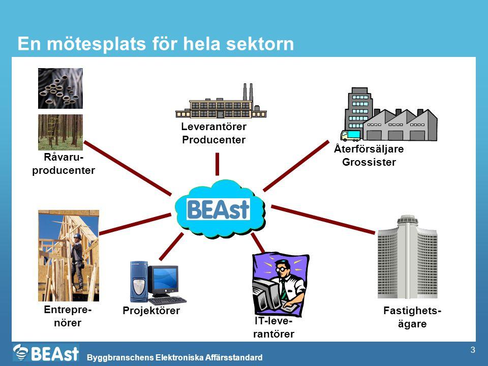 Byggbranschens Elektroniska Affärsstandard 3 Återförsäljare Grossister Råvaru- producenter Leverantörer Producenter Entrepre- nörer Fastighets- ägare Projektörer IT-leve- rantörer En mötesplats för hela sektorn