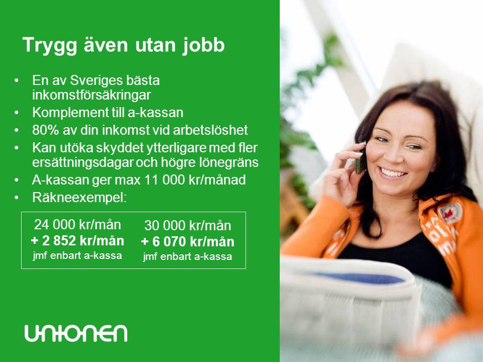 Trygg även utan jobb •En av Sveriges bästa inkomstförsäkringar •Komplement till a-kassan •80% av din inkomst vid arbetslöshet •Kan utöka skyddet ytterligare med fler ersättningsdagar och högre lönegräns •A-kassan ger max 11 000 kr/månad •Räkneexempel: 24 000 kr/mån + 2 852 kr/mån jmf enbart a-kassa 30 000 kr/mån + 6 070 kr/mån jmf enbart a-kassa