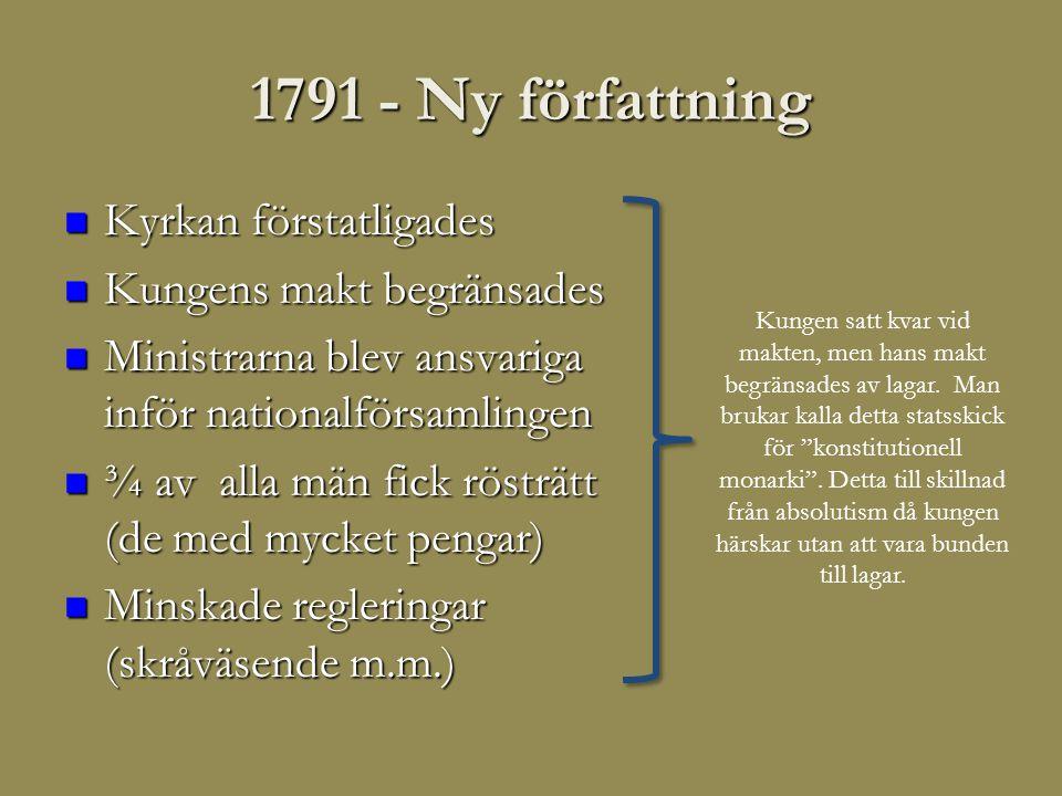 1791 - Ny författning  Kyrkan förstatligades  Kungens makt begränsades  Ministrarna blev ansvariga inför nationalförsamlingen  ¾ av alla män fick rösträtt (de med mycket pengar)  Minskade regleringar (skråväsende m.m.) Kungen satt kvar vid makten, men hans makt begränsades av lagar.