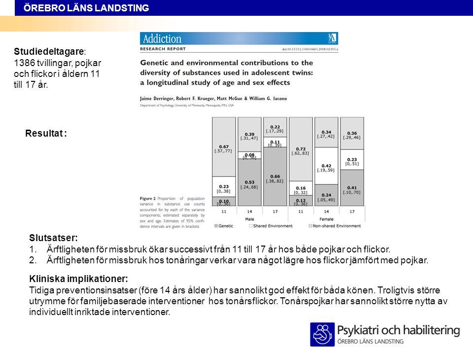 ÖREBRO LÄNS LANDSTING Studiedeltagare: 1386 tvillingar, pojkar och flickor i åldern 11 till 17 år. Resultat : Slutsatser: 1.Ärftligheten för missbruk