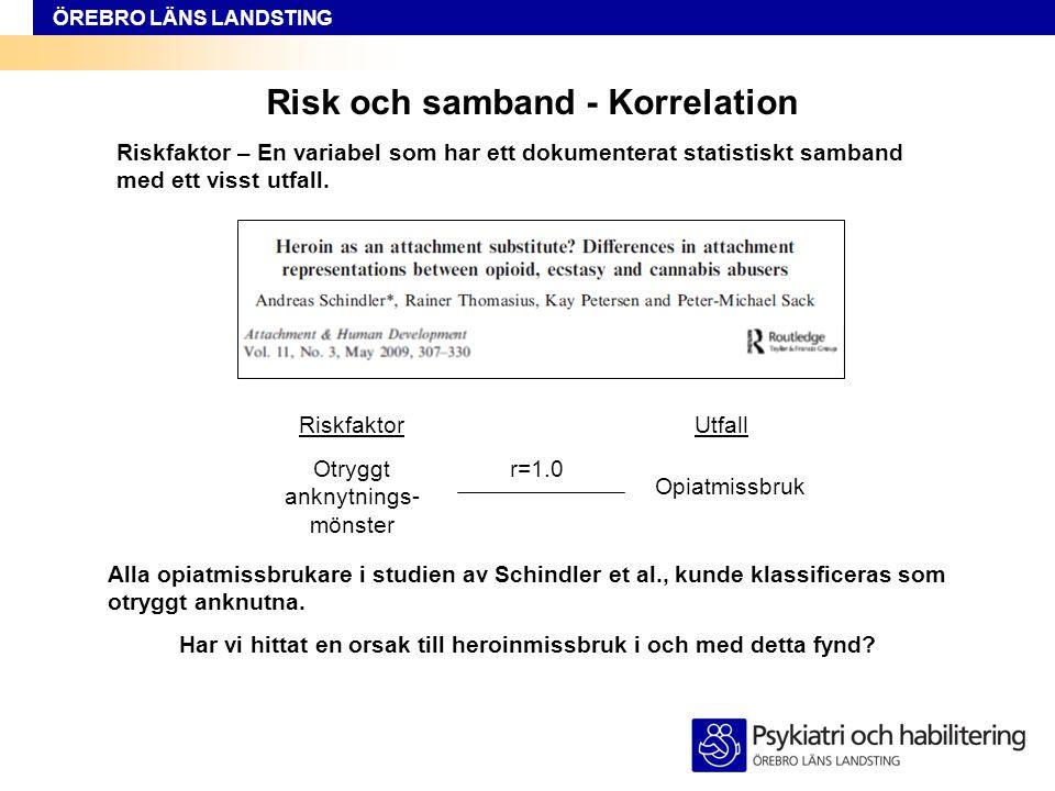 ÖREBRO LÄNS LANDSTING Risk och samband - Korrelation Riskfaktor – En variabel som har ett dokumenterat statistiskt samband med ett visst utfall. Otryg