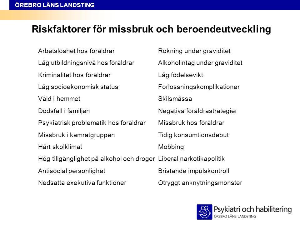 ÖREBRO LÄNS LANDSTING Riskfaktor = Kausal faktor.Correlation does not equal causation.