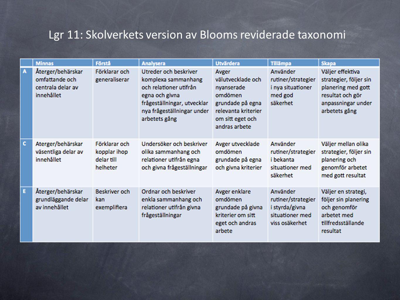 Lgr 11: Skolverkets version av Blooms reviderade taxonomi