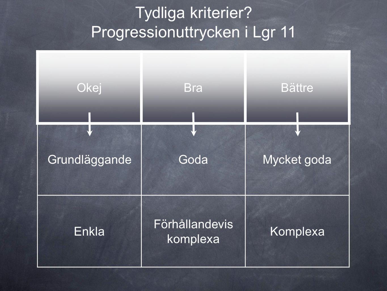 OkejBraBättre GrundläggandeGodaMycket goda Enkla Förhållandevis komplexa Komplexa Tydliga kriterier? Progressionuttrycken i Lgr 11