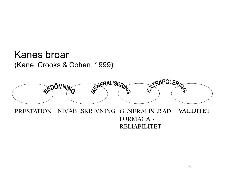 65 Kanes broar (Kane, Crooks & Cohen, 1999) PRESTATION NIVÅBESKRIVNING GENERALISERAD FÖRMÅGA - RELIABILITET VALIDITET PRESTATION