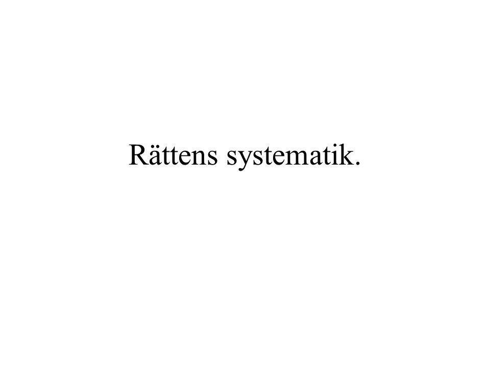 Rättens systematik.