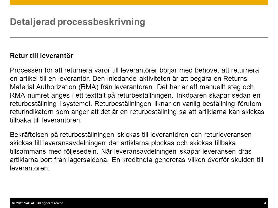 ©2012 SAP AG. All rights reserved.4 Detaljerad processbeskrivning Retur till leverantör Processen för att returnera varor till leverantörer börjar med