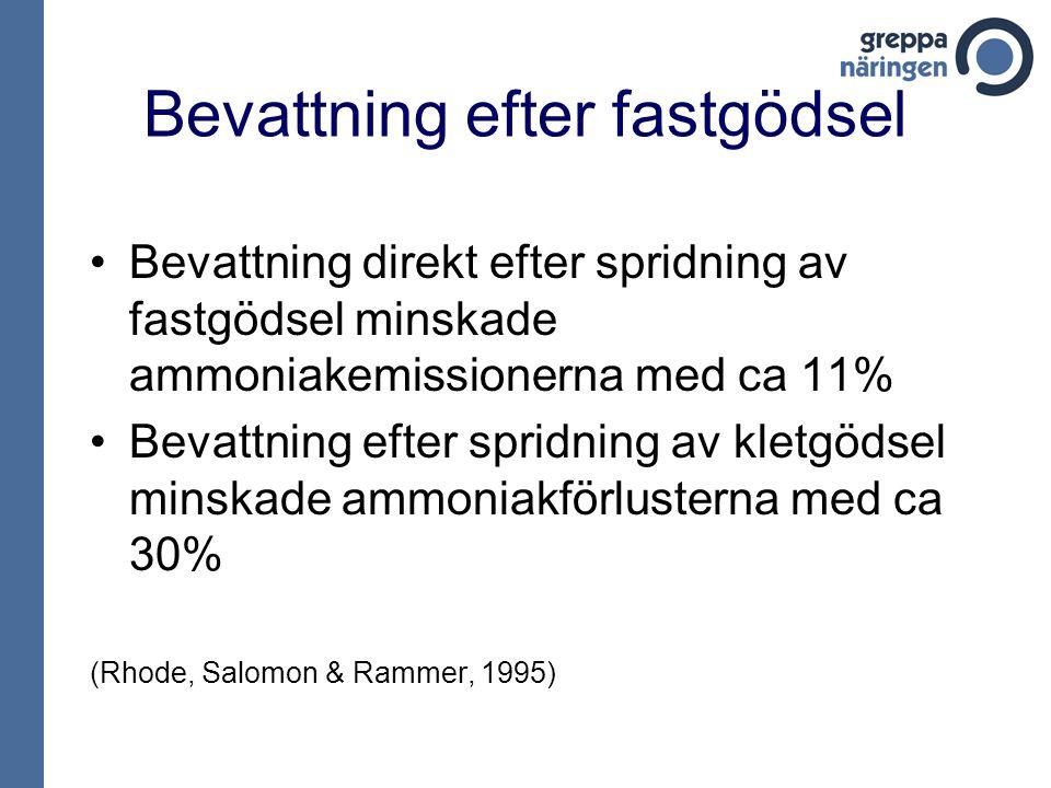 Bevattning efter fastgödsel •Bevattning direkt efter spridning av fastgödsel minskade ammoniakemissionerna med ca 11% •Bevattning efter spridning av kletgödsel minskade ammoniakförlusterna med ca 30% (Rhode, Salomon & Rammer, 1995)