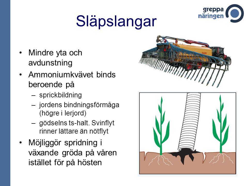 Släpslangar •Mindre yta och avdunstning •Ammoniumkvävet binds beroende på –sprickbildning –jordens bindningsförmåga (högre i lerjord) –gödselns ts-halt.