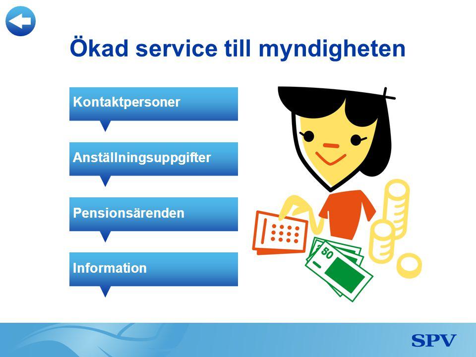 Ökad service till myndigheten Anställningsuppgifter Pensionsärenden Information Kontaktpersoner