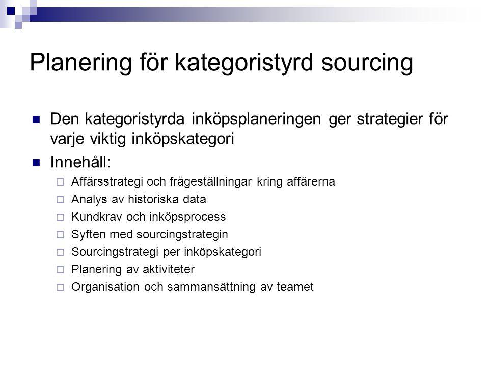 Planering för kategoristyrd sourcing  Den kategoristyrda inköpsplaneringen ger strategier för varje viktig inköpskategori  Innehåll:  Affärsstrateg
