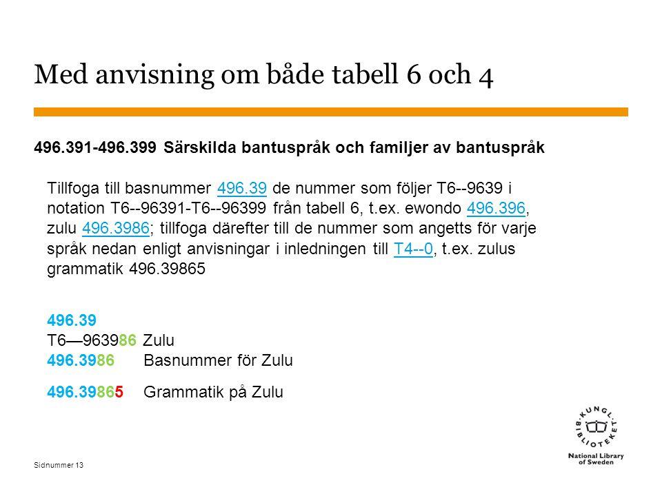 Sidnummer 13 Med anvisning om både tabell 6 och 4 496.391-496.399 Särskilda bantuspråk och familjer av bantuspråk Tillfoga till basnummer 496.39 de nu