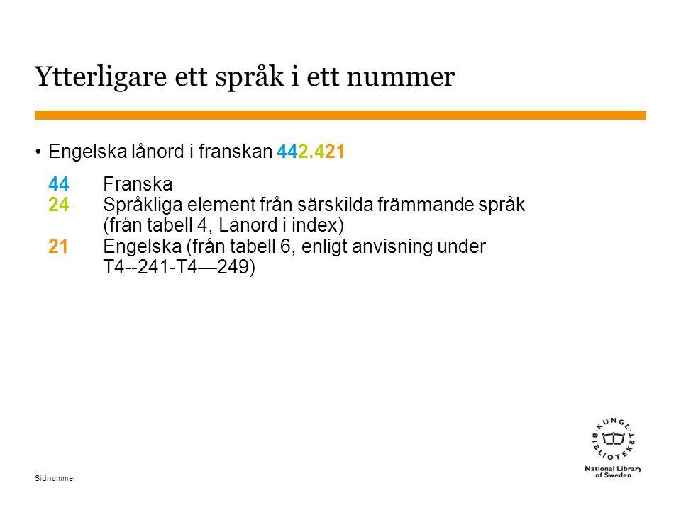 Sidnummer Ytterligare ett språk i ett nummer •Engelska lånord i franskan 442.421 44Franska 24Språkliga element från särskilda främmande språk (från ta