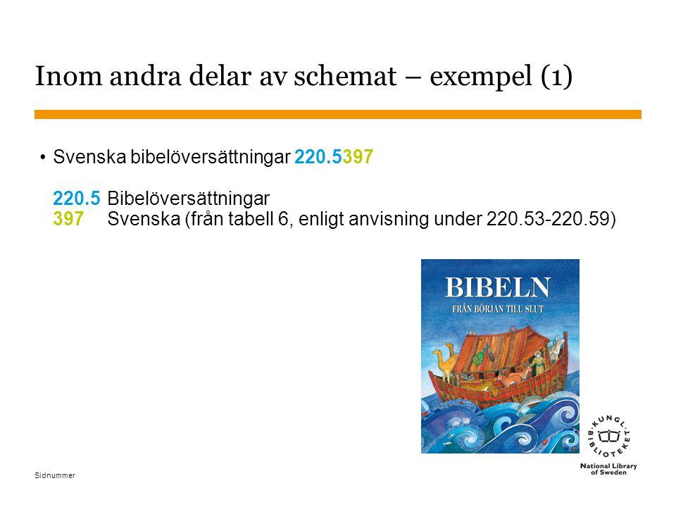 Sidnummer Inom andra delar av schemat – exempel (1) •Svenska bibelöversättningar 220.5397 220.5Bibelöversättningar 397Svenska (från tabell 6, enligt a