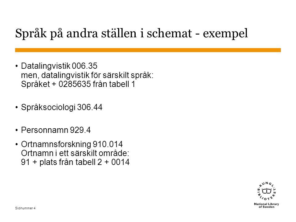 Sidnummer Språk på andra ställen i schemat - exempel •Datalingvistik 006.35 men, datalingvistik för särskilt språk: Språket + 0285635 från tabell 1 •S