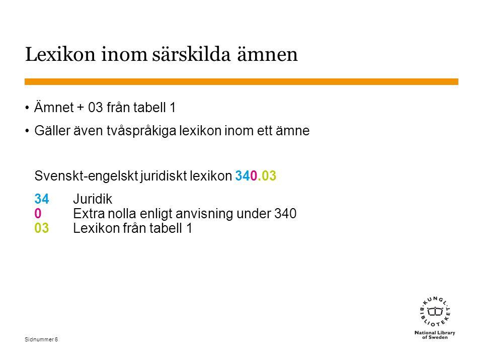 Sidnummer Lexikon inom särskilda ämnen •Ämnet + 03 från tabell 1 •Gäller även tvåspråkiga lexikon inom ett ämne Svenskt-engelskt juridiskt lexikon 340
