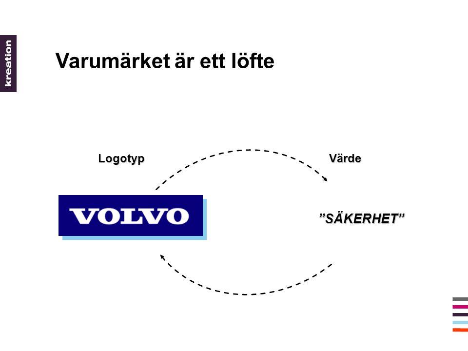 Varumärket är ett löfte Logotyp Värde Logotyp Värde SÄKERHET