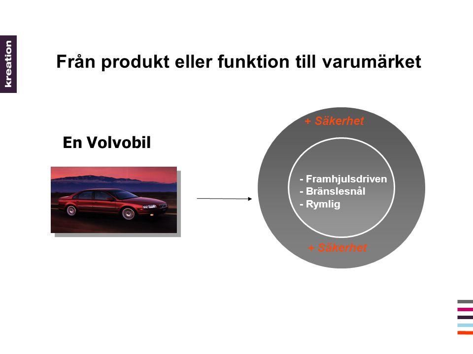En Volvobil - Framhjulsdriven - Bränslesnål - Rymlig + Säkerhet Från produkt eller funktion till varumärket