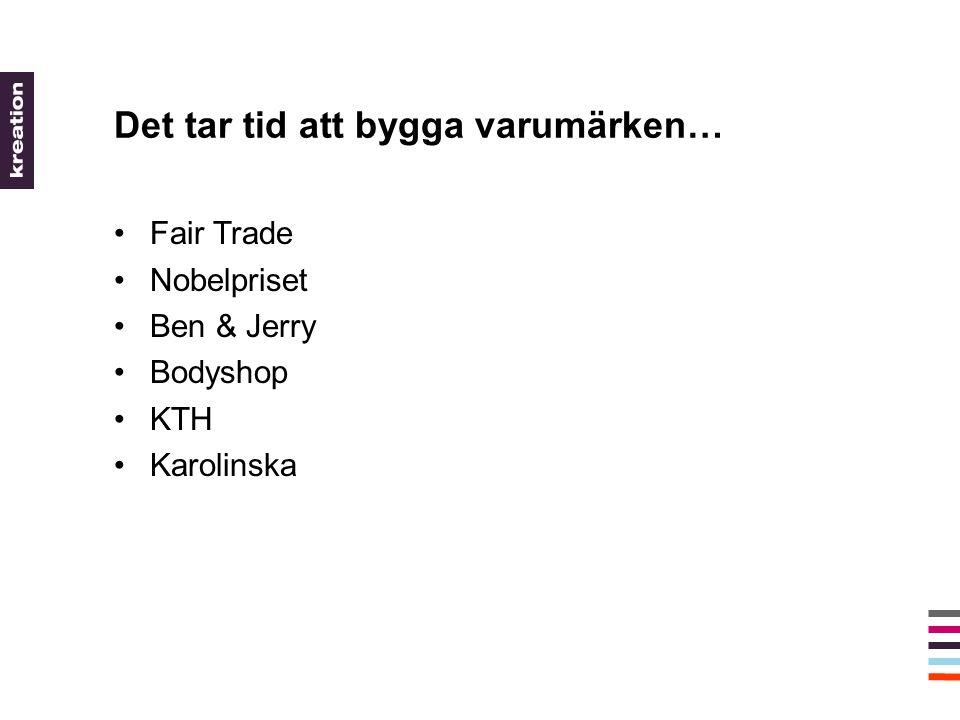 Det tar tid att bygga varumärken… •Fair Trade •Nobelpriset •Ben & Jerry •Bodyshop •KTH •Karolinska