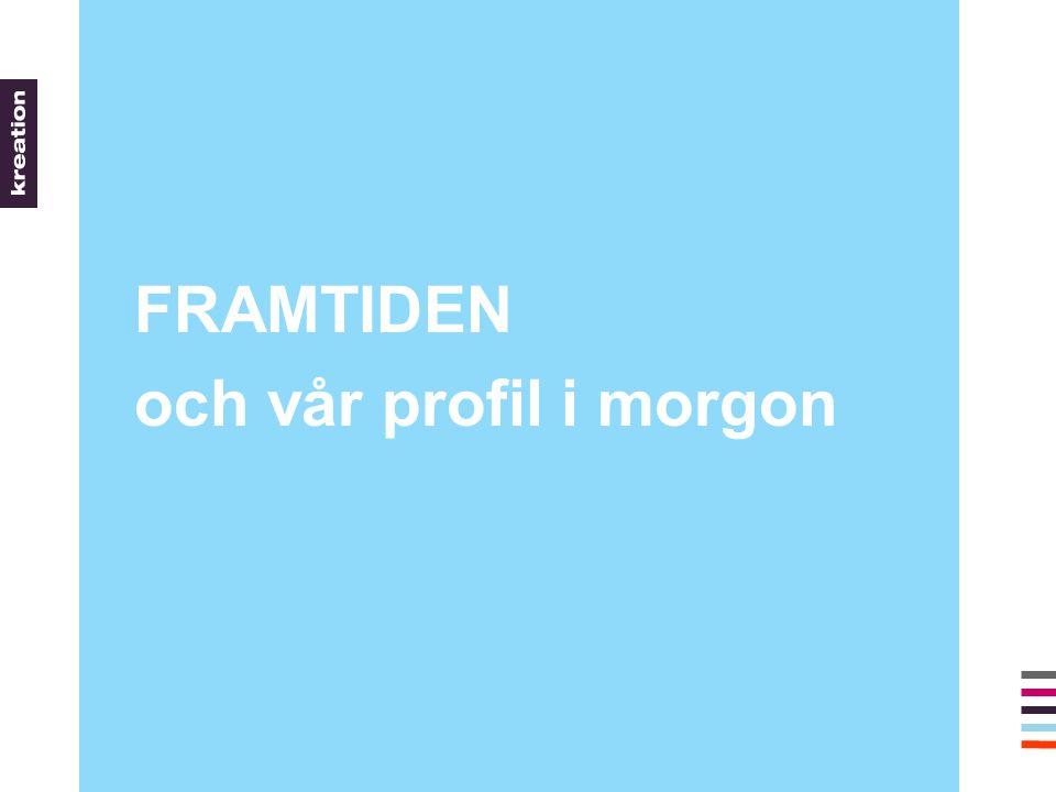FRAMTIDEN och vår profil i morgon