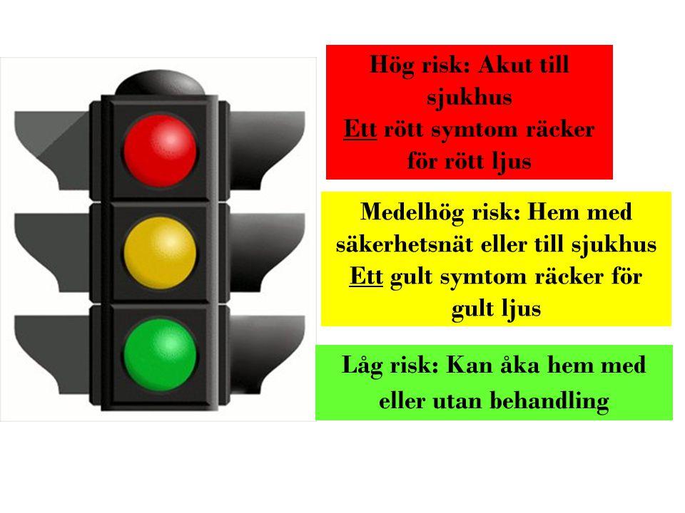 Medelhög risk: Hem med säkerhetsnät eller till sjukhus Ett gult symtom räcker för gult ljus Hög risk: Akut till sjukhus Ett rött symtom räcker för röt
