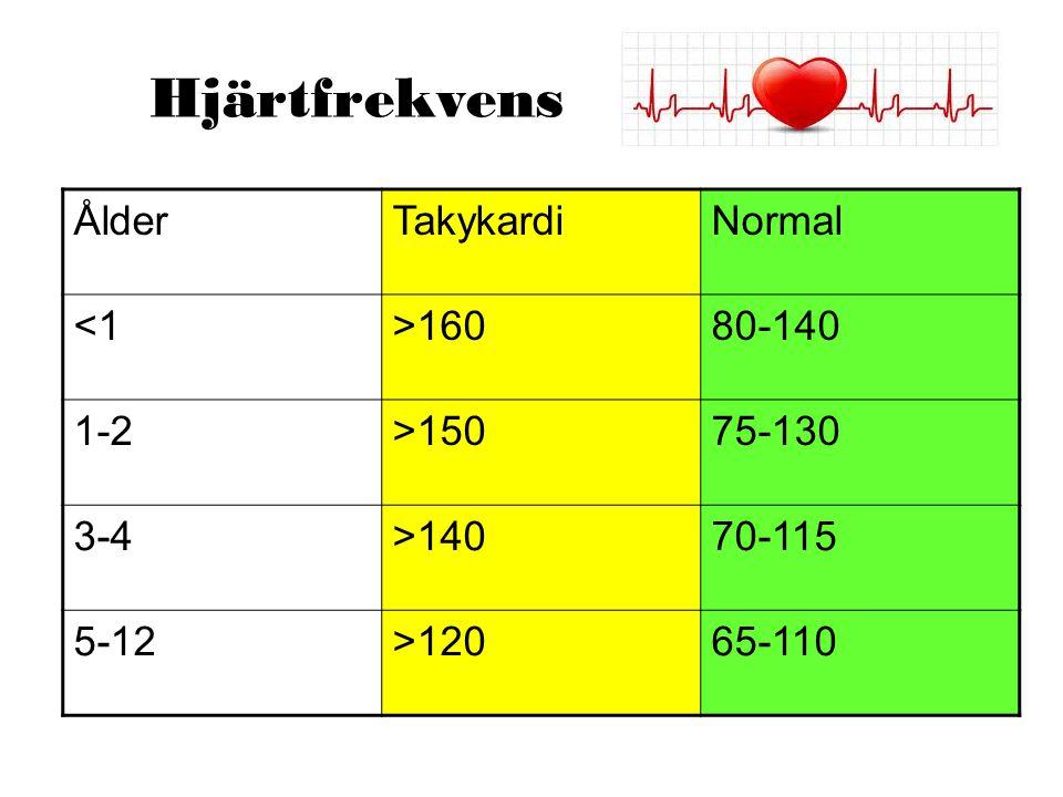 Hjärtfrekvens ÅlderTakykardiNormal <1>16080-140 1-2>15075-130 3-4>14070-115 5-12>12065-110
