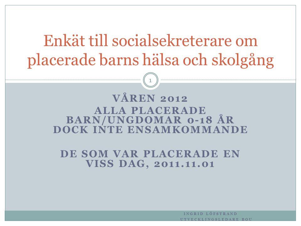 VÅREN 2012 ALLA PLACERADE BARN/UNGDOMAR 0-18 ÅR DOCK INTE ENSAMKOMMANDE DE SOM VAR PLACERADE EN VISS DAG, 2011.11.01 INGRID LÖFSTRAND UTVECKLINGSLEDAR