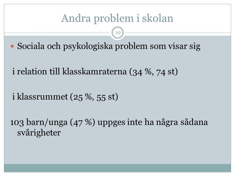 Andra problem i skolan  Sociala och psykologiska problem som visar sig i relation till klasskamraterna (34 %, 74 st) i klassrummet (25 %, 55 st) 103