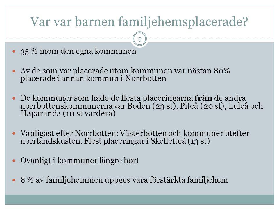 Var var barnen familjehemsplacerade?  35 % inom den egna kommunen  Av de som var placerade utom kommunen var nästan 80% placerade i annan kommun i N