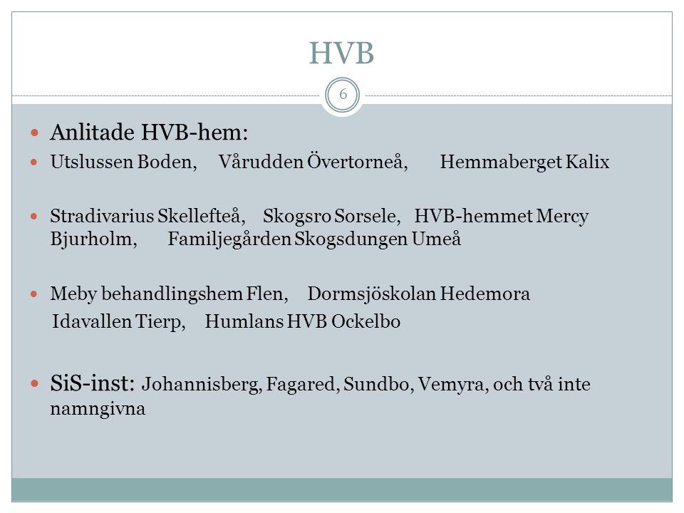 HVB  Anlitade HVB-hem:  Utslussen Boden, Vårudden Övertorneå, Hemmaberget Kalix  Stradivarius Skellefteå, Skogsro Sorsele, HVB-hemmet Mercy Bjurhol