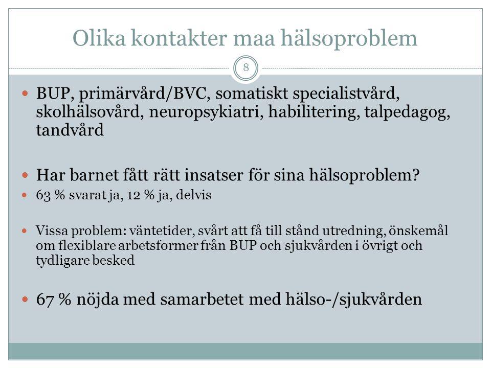 Olika kontakter maa hälsoproblem  BUP, primärvård/BVC, somatiskt specialistvård, skolhälsovård, neuropsykiatri, habilitering, talpedagog, tandvård 