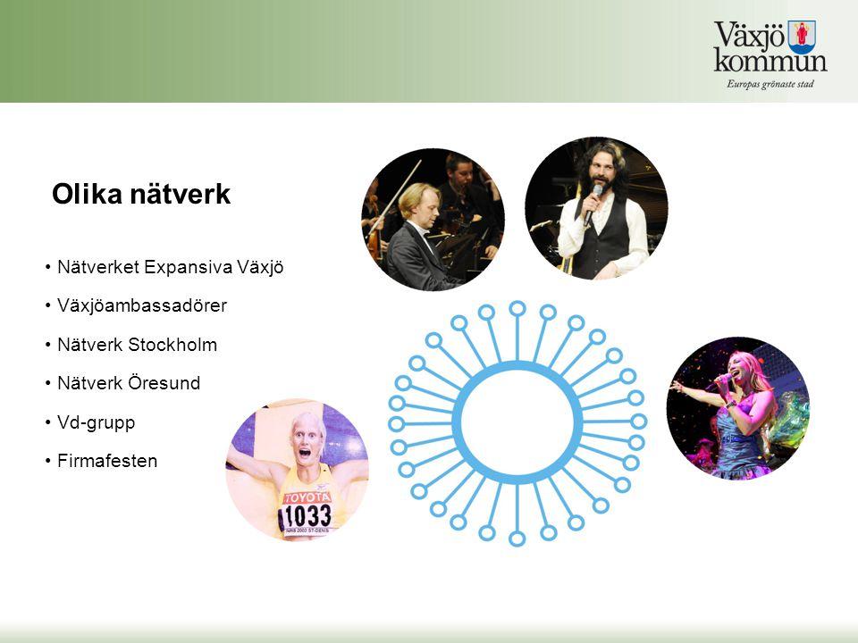 Olika nätverk • Nätverket Expansiva Växjö • Växjöambassadörer • Nätverk Stockholm • Nätverk Öresund • Vd-grupp • Firmafesten