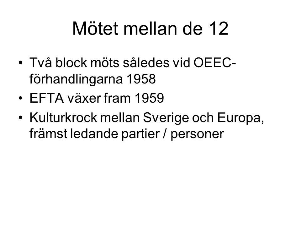 Mötet mellan de 12 •Två block möts således vid OEEC- förhandlingarna 1958 •EFTA växer fram 1959 •Kulturkrock mellan Sverige och Europa, främst ledande