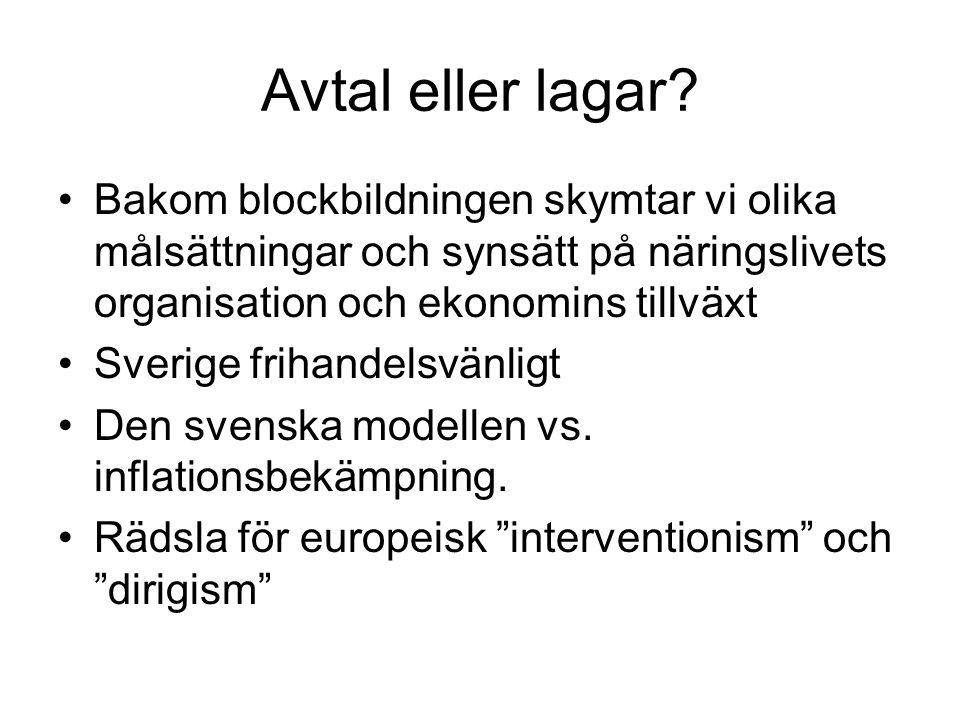 Avtal eller lagar? •Bakom blockbildningen skymtar vi olika målsättningar och synsätt på näringslivets organisation och ekonomins tillväxt •Sverige fri