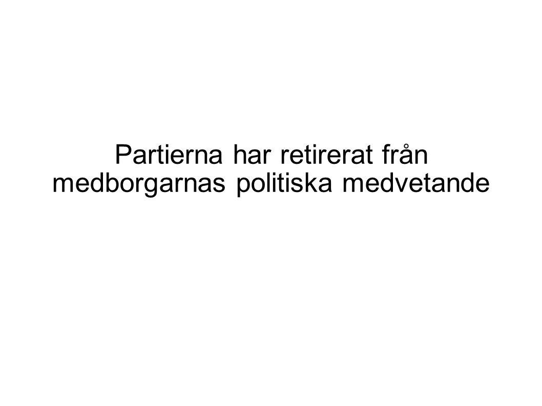 Partierna har retirerat från medborgarnas politiska medvetande