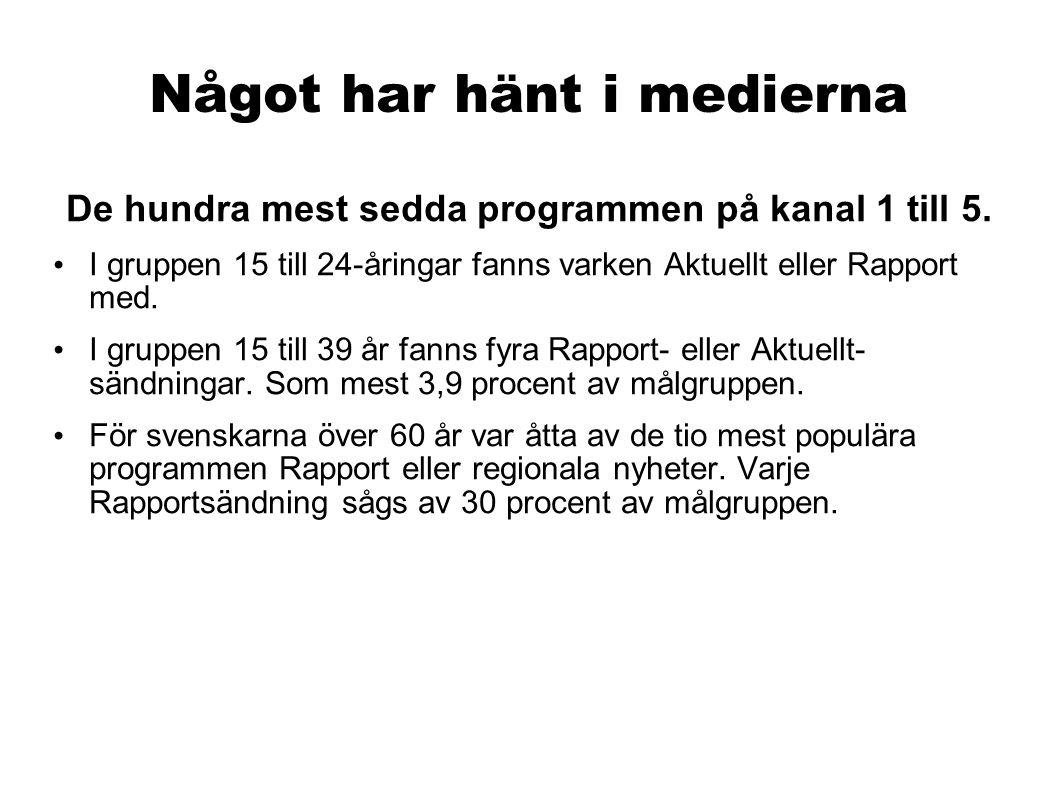 Något har hänt i medierna De hundra mest sedda programmen på kanal 1 till 5.