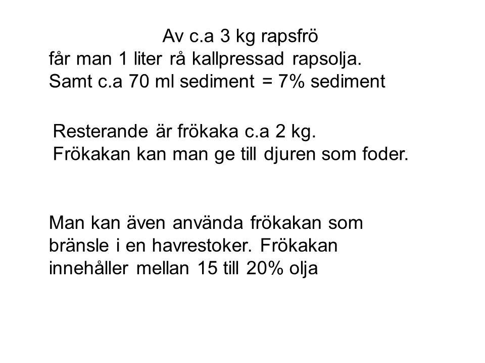 Av c.a 3 kg rapsfrö får man 1 liter rå kallpressad rapsolja. Samt c.a 70 ml sediment 7% Resterande är frökaka c.a 2 kg. Frökaka kan man ge till djuren