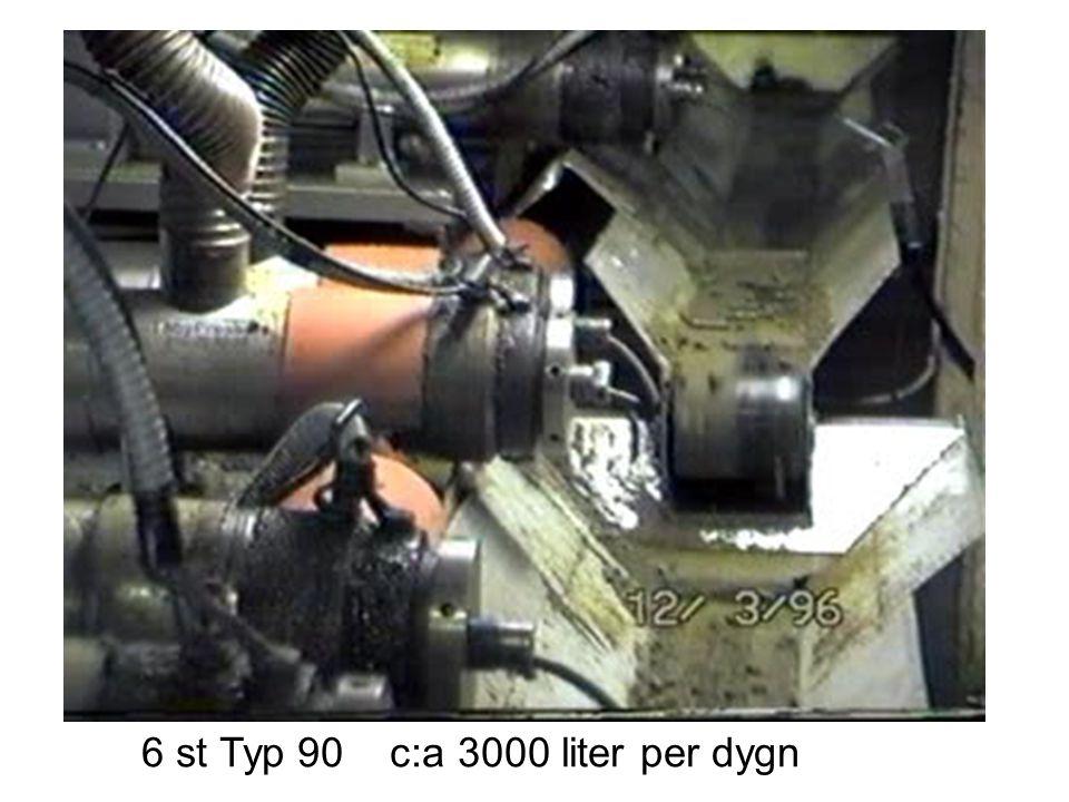 Typ 90 20 liter per timme