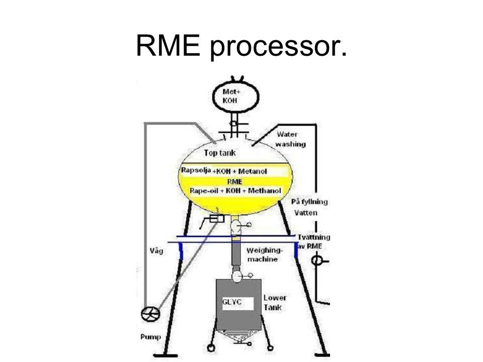 RME processor.