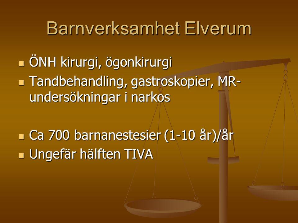 Barnverksamhet Elverum  ÖNH kirurgi, ögonkirurgi  Tandbehandling, gastroskopier, MR- undersökningar i narkos  Ca 700 barnanestesier (1-10 år)/år 