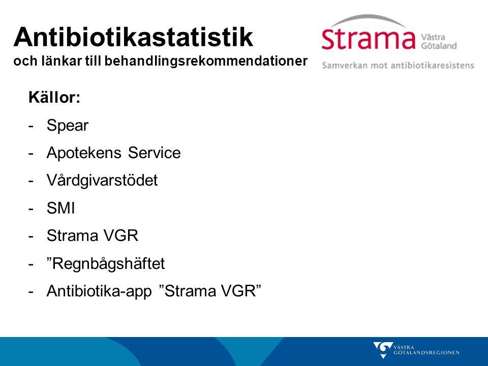 Antibiotikastatistik och länkar till behandlingsrekommendationer Källor: -Spear -Apotekens Service -Vårdgivarstödet -SMI -Strama VGR - Regnbågshäftet -Antibiotika-app Strama VGR