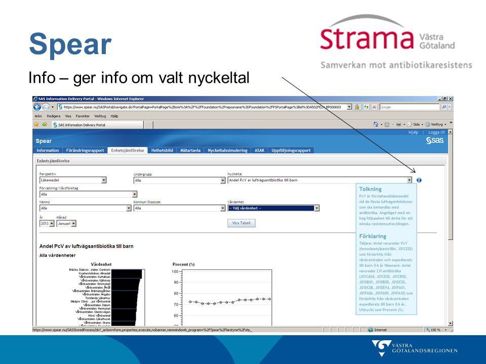 Antibiotika-app Strama VGR Iphone: hämtas från AppStore Android: hämtas från Google