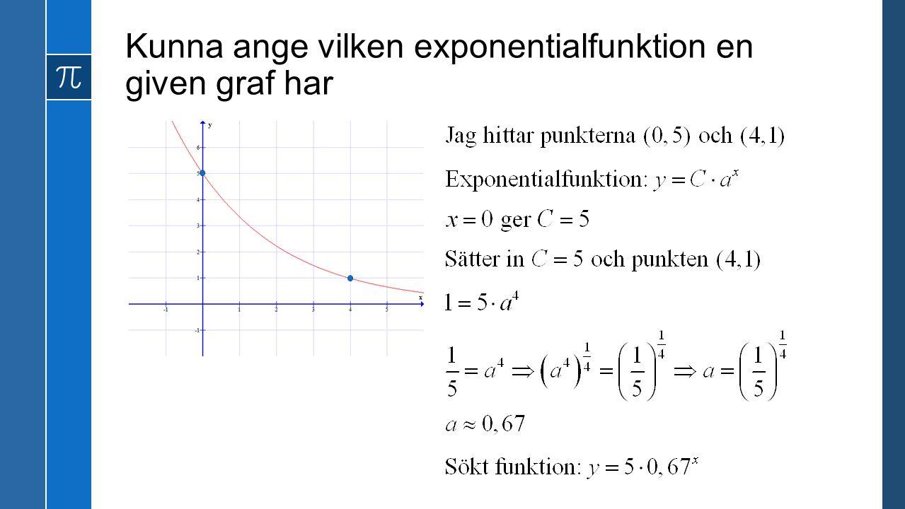 Kunna ange vilken exponentialfunktion en given graf har