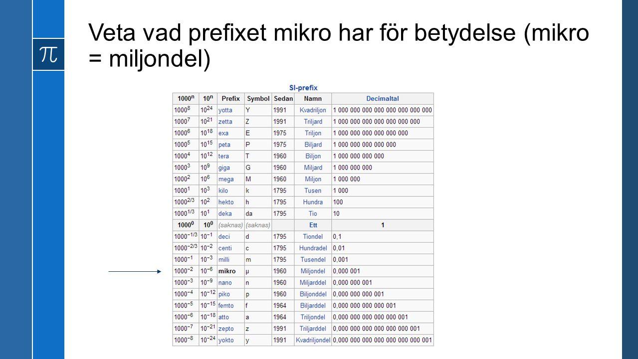 Veta vad prefixet mikro har för betydelse (mikro = miljondel)
